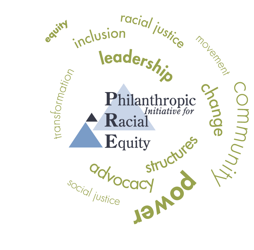 Philanthropic Initiative for Racial Equity