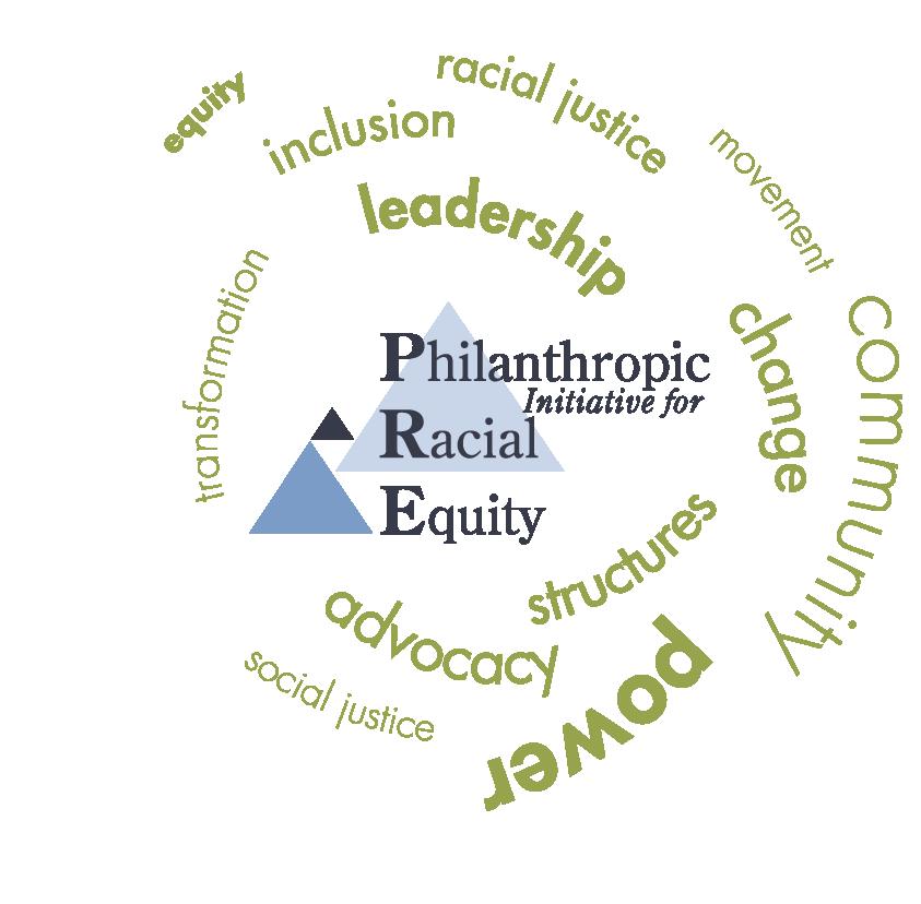 Philanthropic Initiative for Racial Equity